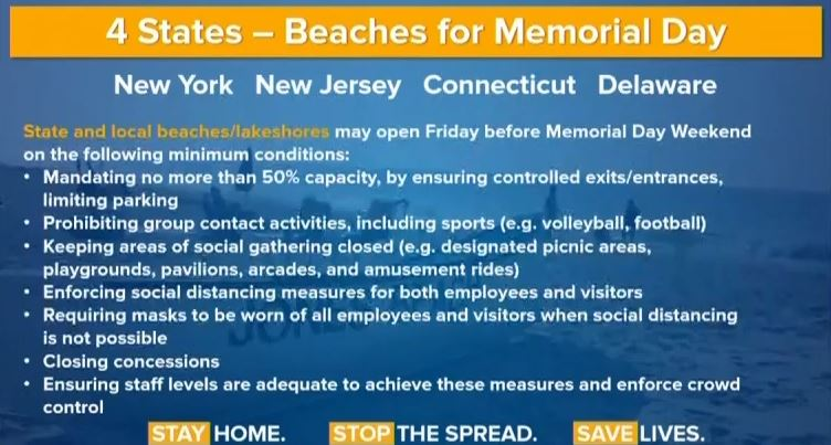 Beaches Restrictions | Restricciones de la Playa