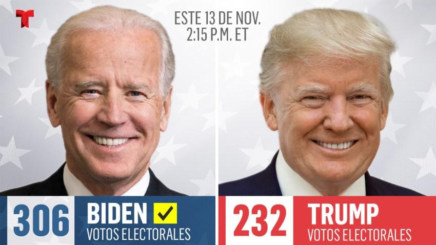 Proyección de votos electorales para Biden y Trump el 13 de noviembre de 2020 según NBC News.