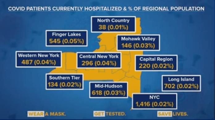 hospitalization rate ny