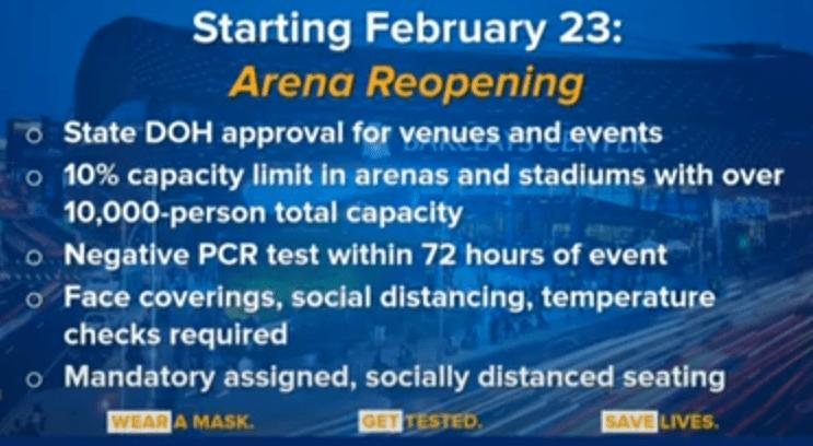 arenas open