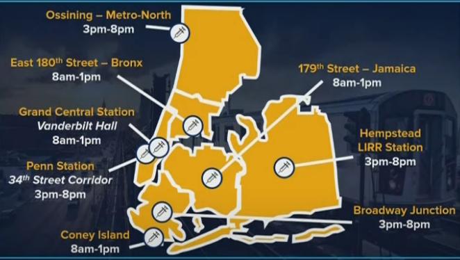 subway vax sites