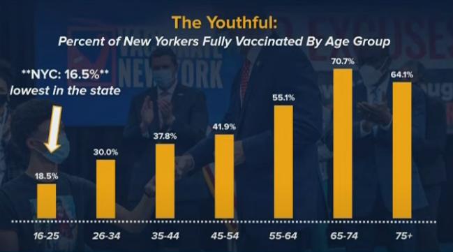 cuomo vax rates