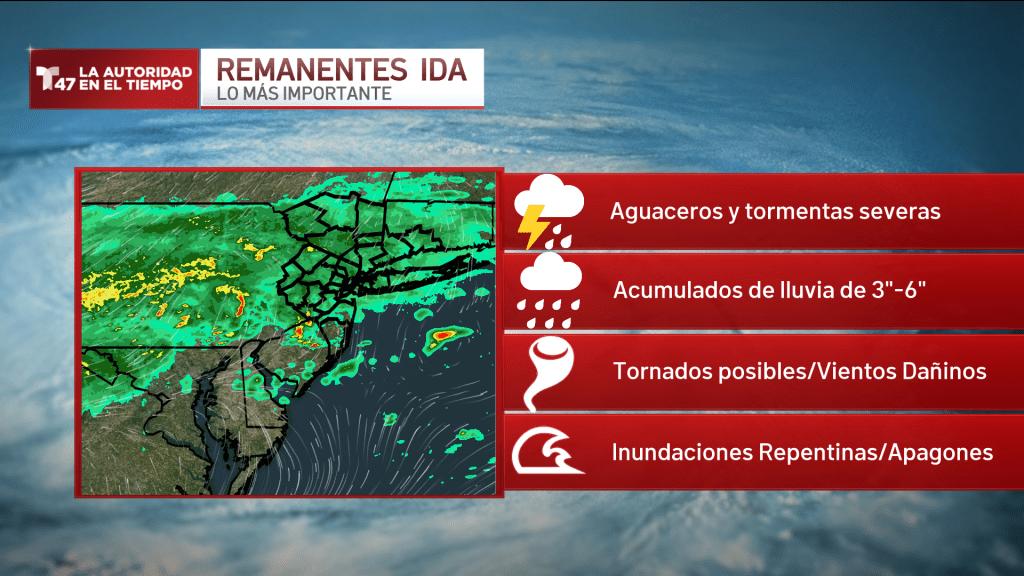 Impacts Forecast Ida 9121a