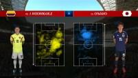"""El seguimiento del partido del """"10"""" de Colombia, y del japonés que le dio los tres puntos a los asiáticos."""