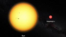 Descubren 3 planetas similares a la Tierra