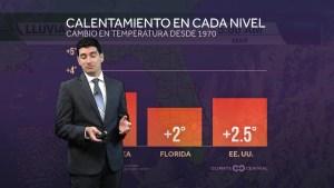 Pronóstico del tiempo para 23 de Abril en el Área de la Bahía de Tampa