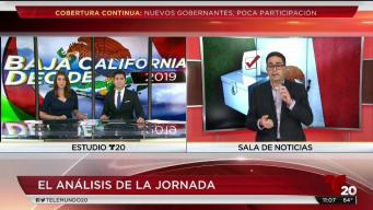 Análisis de la jornada electoral en Baja California