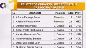 Cuba anuncia lista de peloteros para jugar en MLB