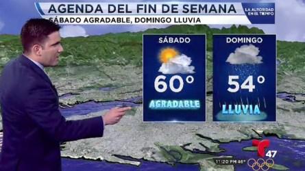 El pronóstico del tiempo con el meteorólogo Pedro Montoro.