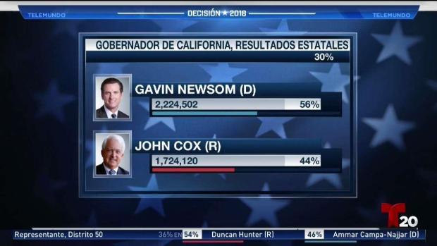 [TLMD - SD] Batalla por la gobernación de California