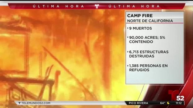 [TLMD - LA] Muertos por incendio al Norte de California