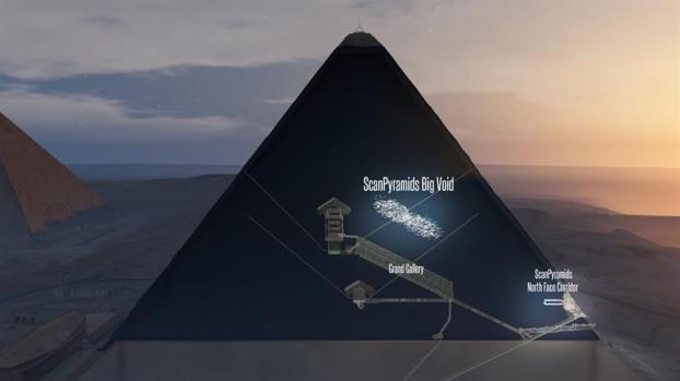 Ayuda cósmica: el lugar oculto descubierto en la Gran Pirámide