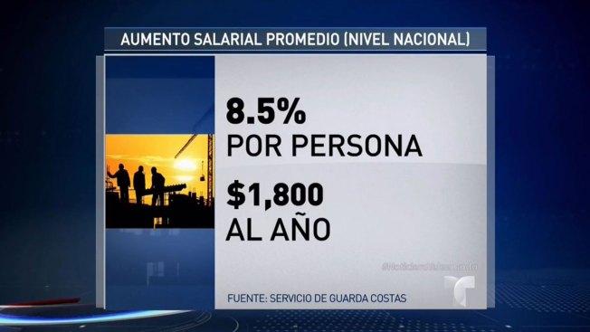 Indocumentados recibirían más dinero