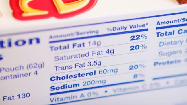 Entérate qué son las calorías y cómo te afectan