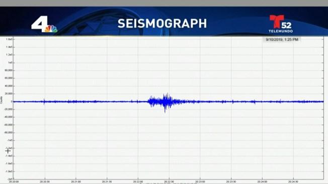Sismo de magnitud 3.9 sacude área del condado de Riverside